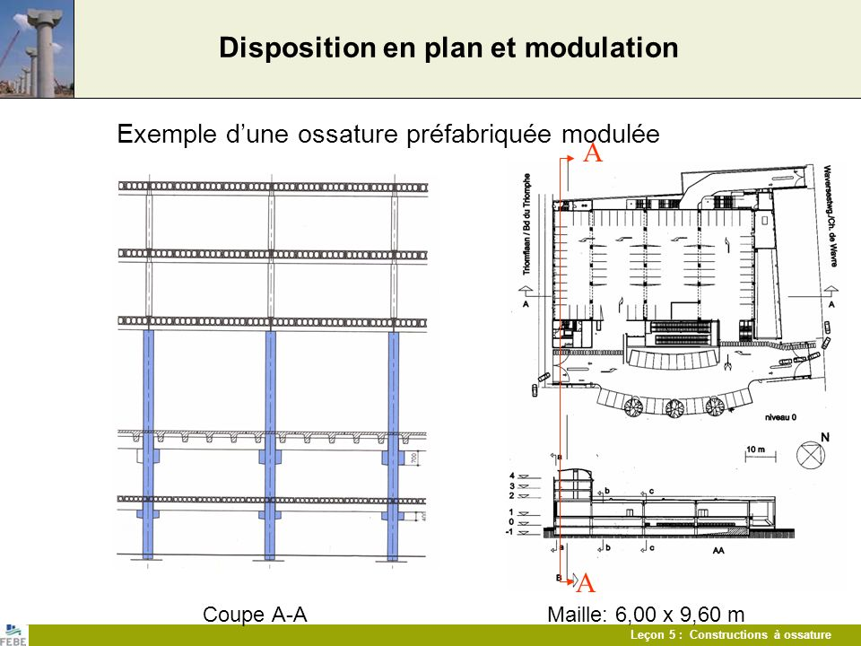 Disposition en plan et modulation