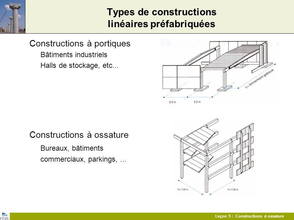 Types de constructions linéaires préfabriquées