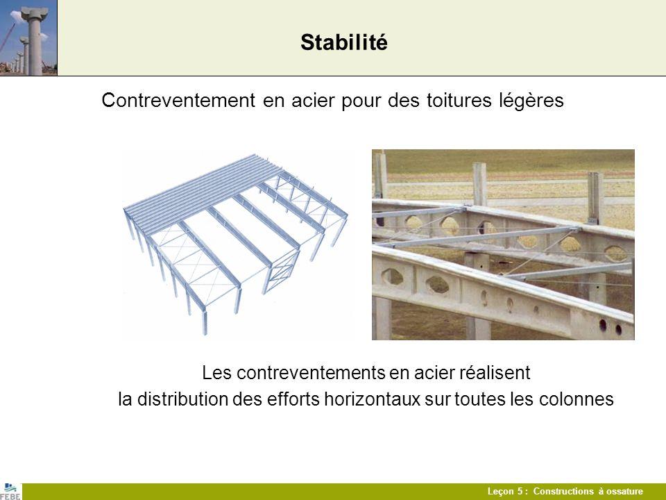 Stabilité Contreventement en acier pour des toitures légères