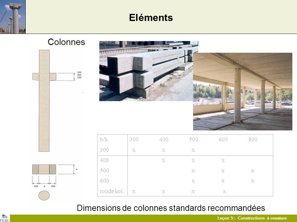Dimensions de colonnes standards recommandées