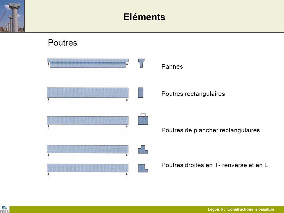 Eléments Poutres Pannes Poutres rectangulaires