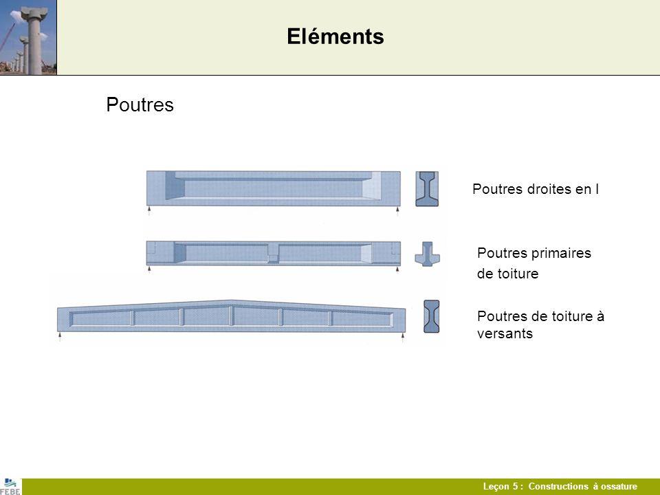 Eléments Poutres Poutres droites en I Poutres primaires de toiture