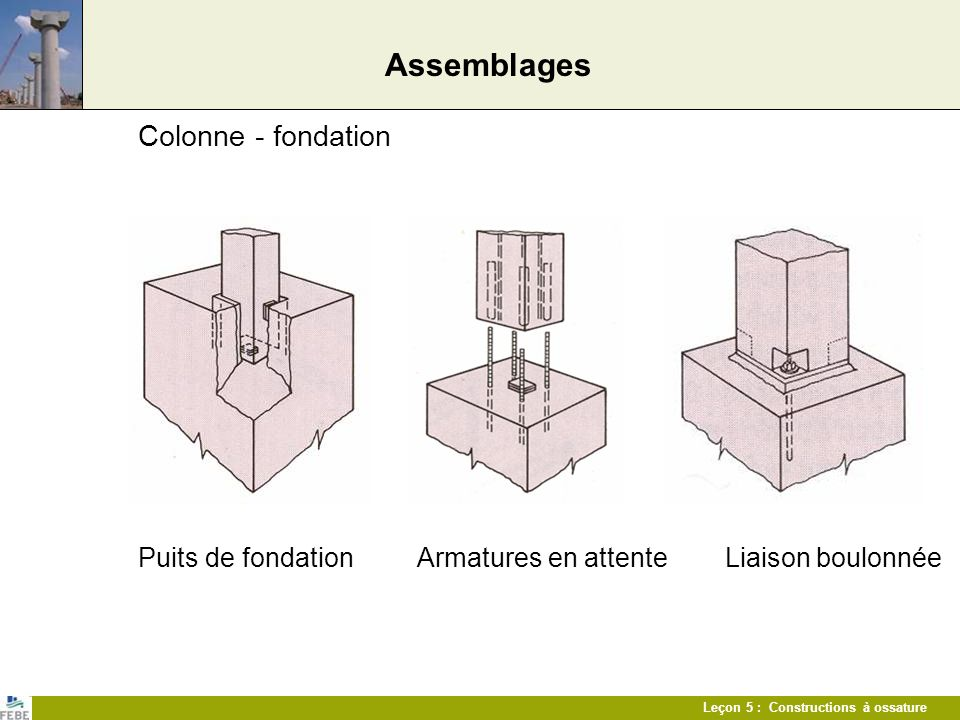 Assemblages Colonne - fondation