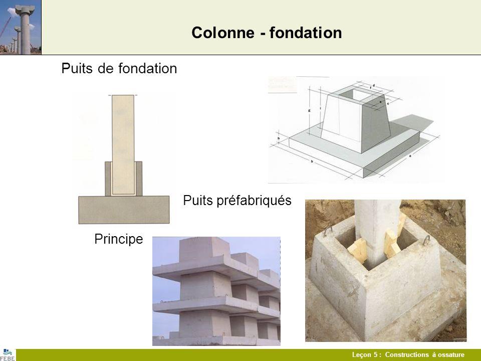 Colonne - fondation Puits de fondation Puits préfabriqués Principe
