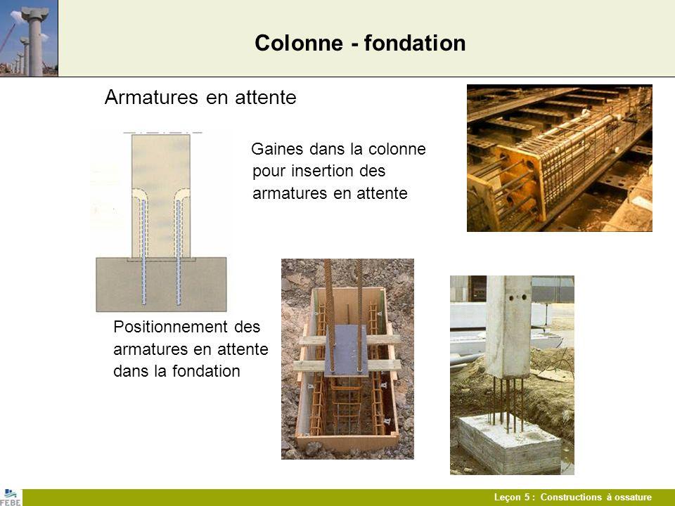 Colonne - fondation Armatures en attente pour insertion des