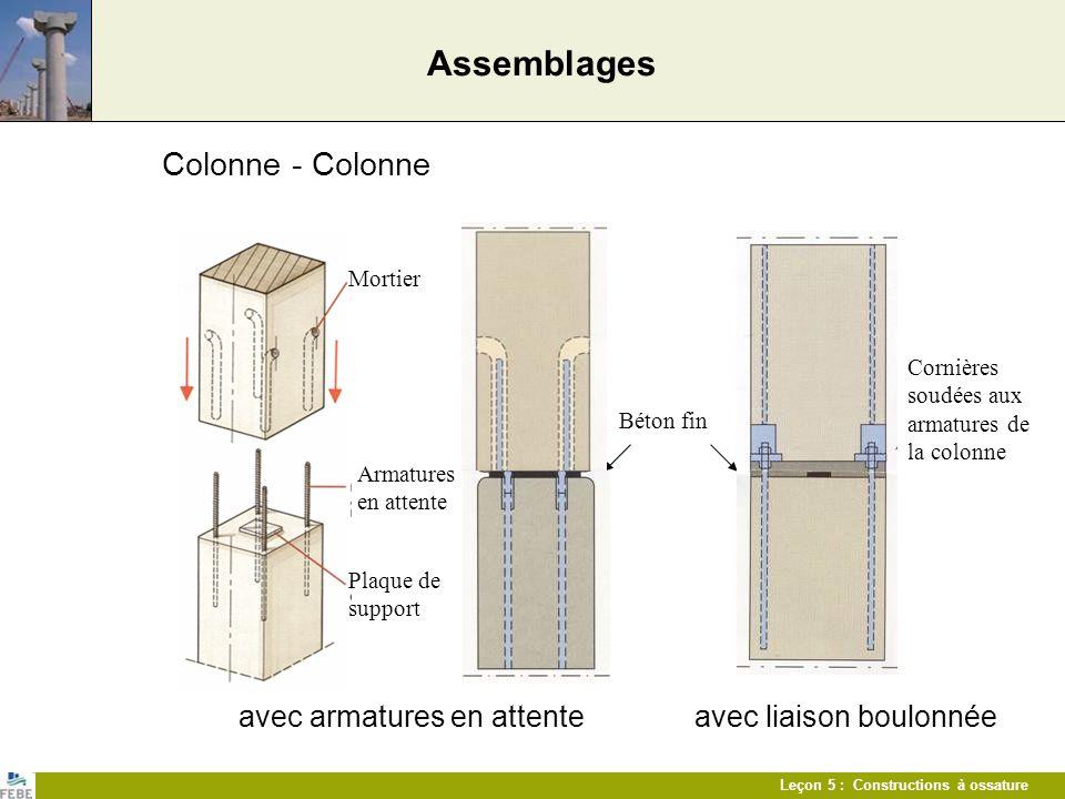 Assemblages Colonne - Colonne Mortier
