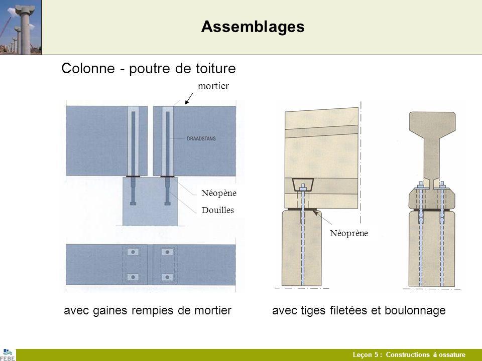 Assemblages Colonne - poutre de toiture mortier