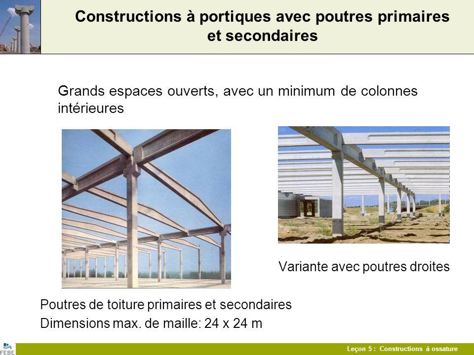 Constructions à portiques avec poutres primaires et secondaires