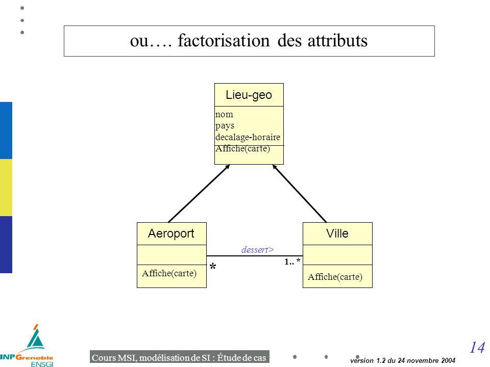 ou…. factorisation des attributs