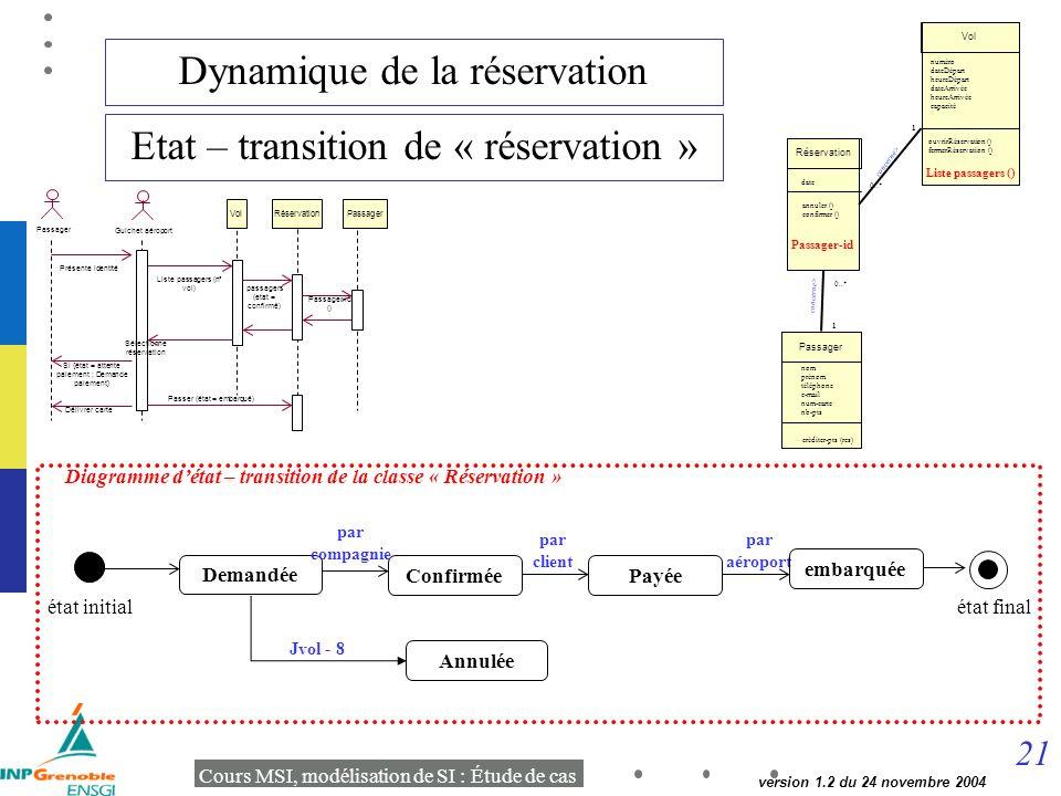 Dynamique de la réservation