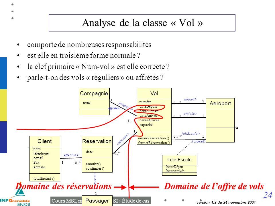 Analyse de la classe « Vol »