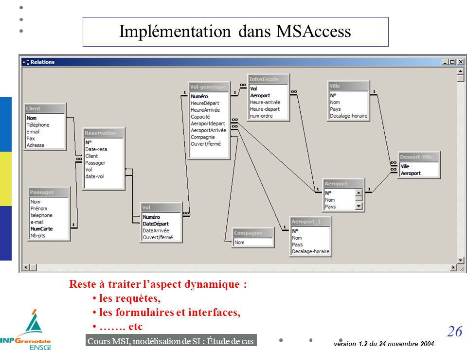 Implémentation dans MSAccess