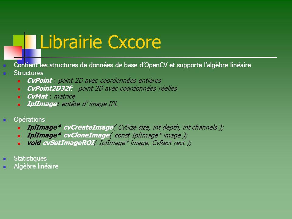 Librairie Cxcore Contient les structures de données de base d'OpenCV et supporte l'algèbre linéaire.