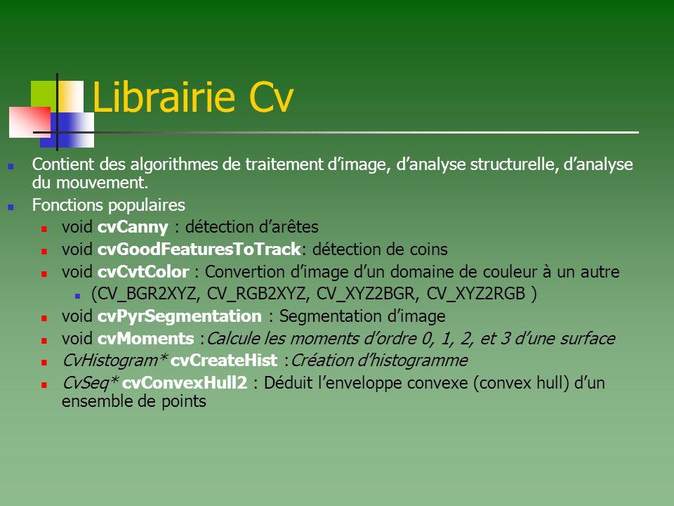 Librairie Cv Contient des algorithmes de traitement d'image, d'analyse structurelle, d'analyse du mouvement.