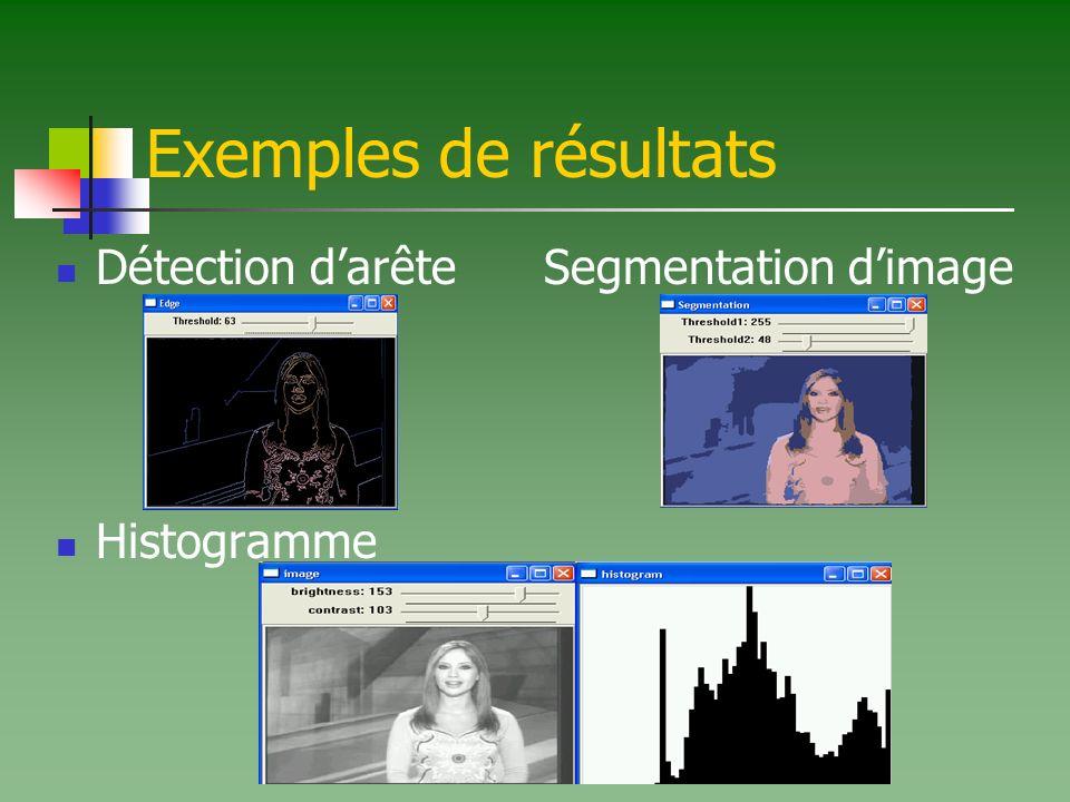 Exemples de résultats Détection d'arête Segmentation d'image