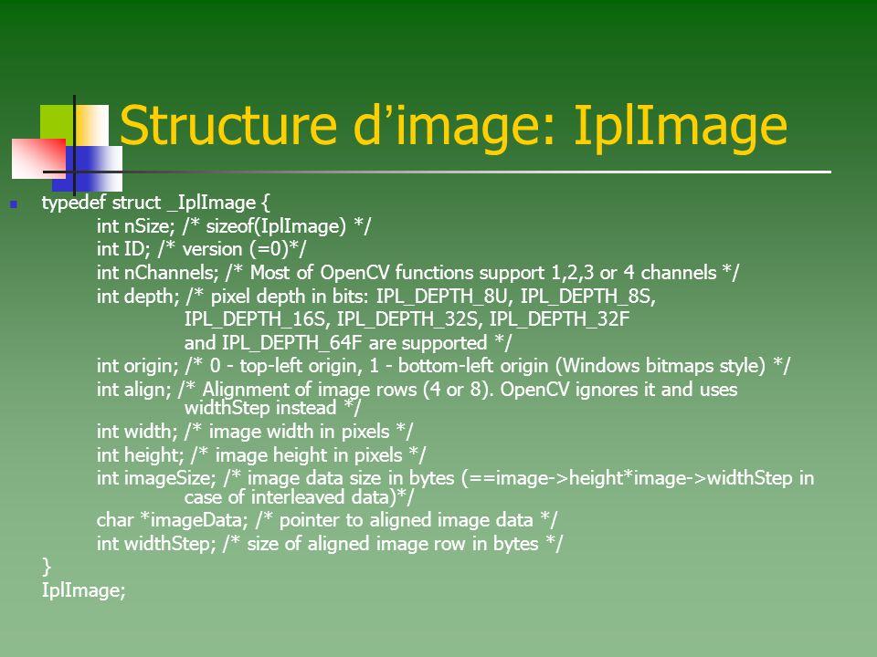 Structure d'image: IplImage
