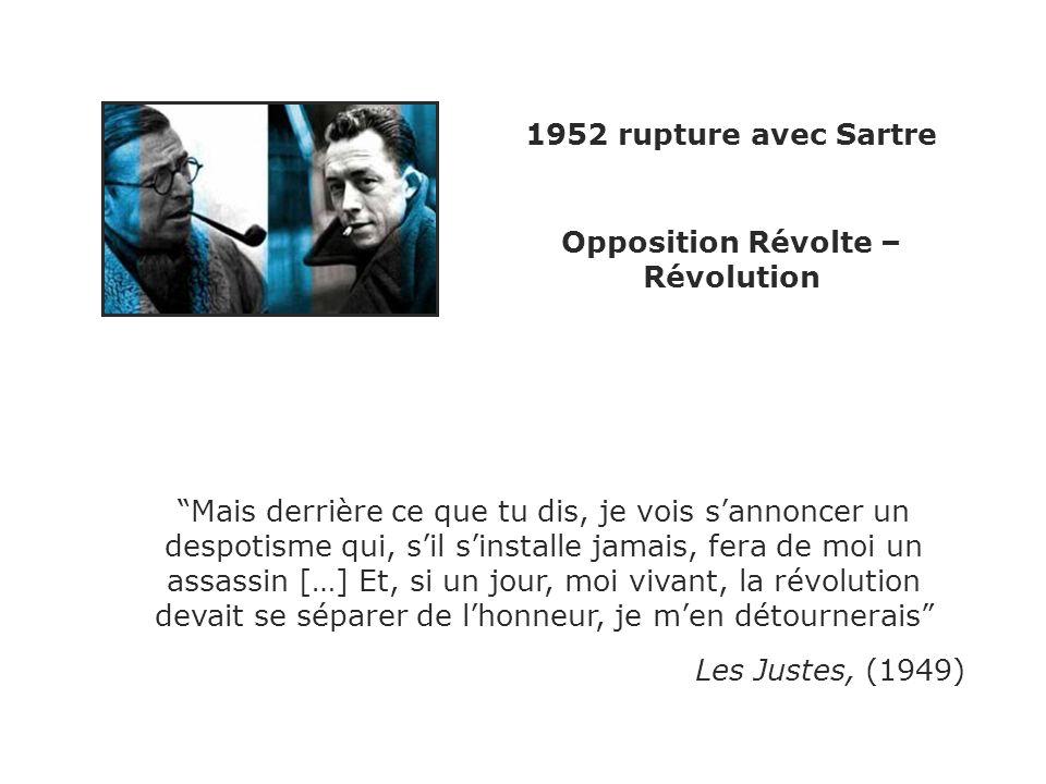 Opposition Révolte – Révolution