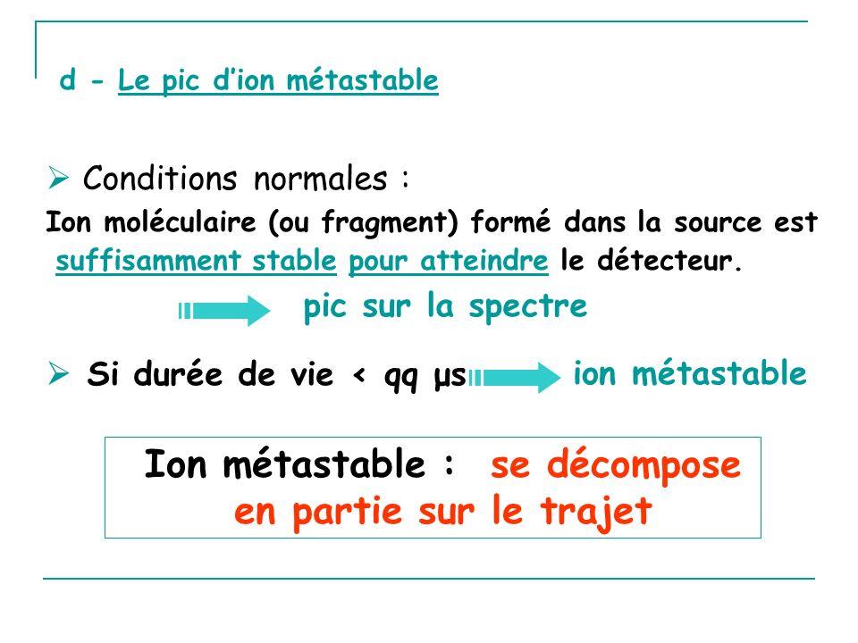 d - Le pic d'ion métastable
