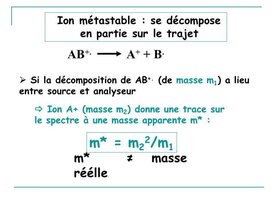 Ion métastable : se décompose