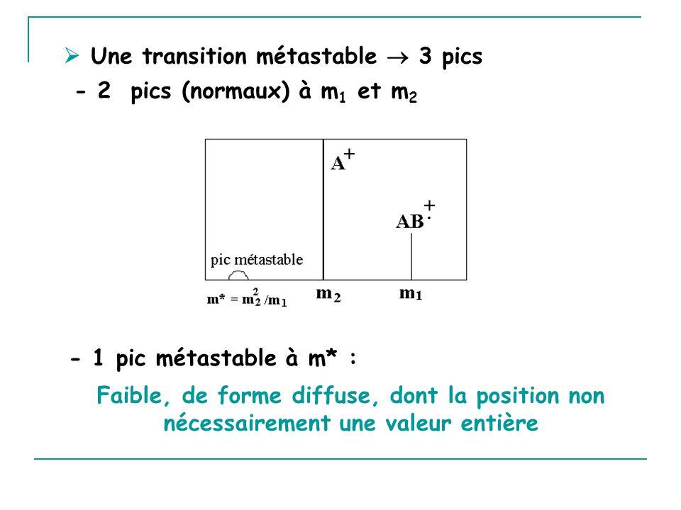  Une transition métastable  3 pics