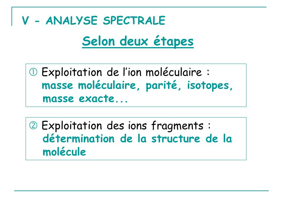 Selon deux étapes V - ANALYSE SPECTRALE