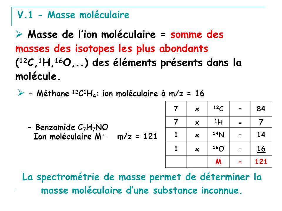 V.1 - Masse moléculaire