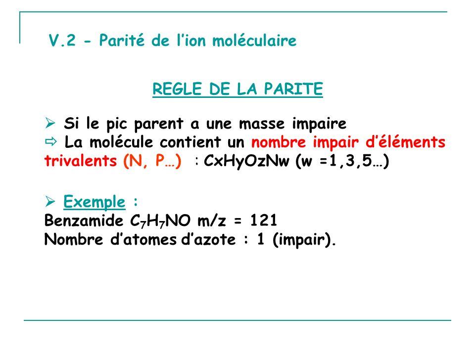 V.2 - Parité de l'ion moléculaire