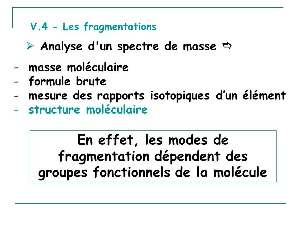 V.4 - Les fragmentations  Analyse d un spectre de masse  masse moléculaire. formule brute. mesure des rapports isotopiques d'un élément.