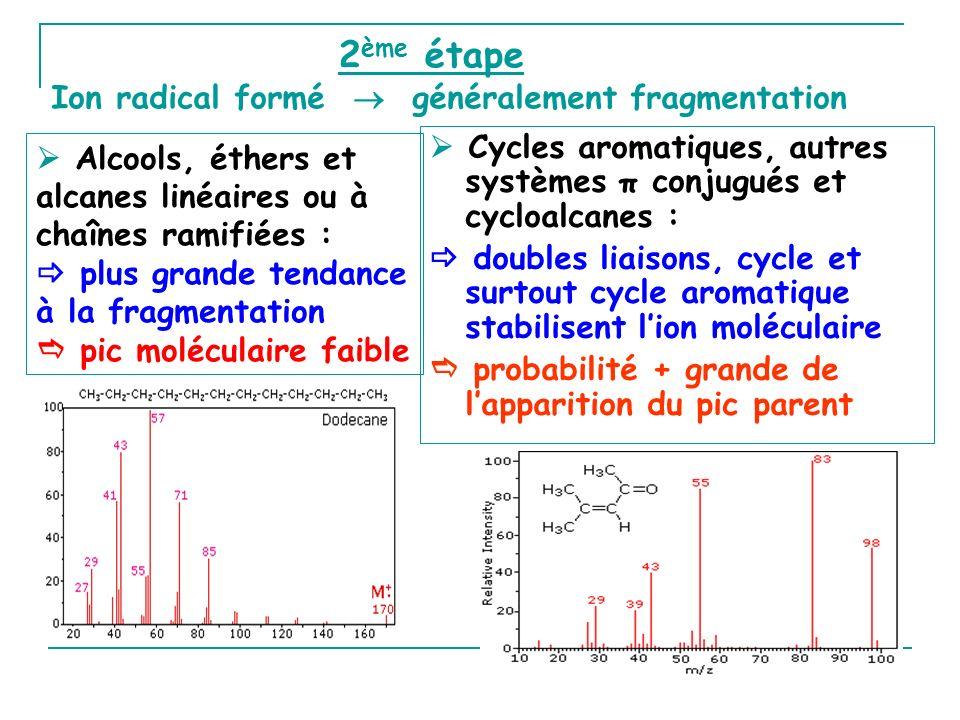 2ème étape Ion radical formé  généralement fragmentation