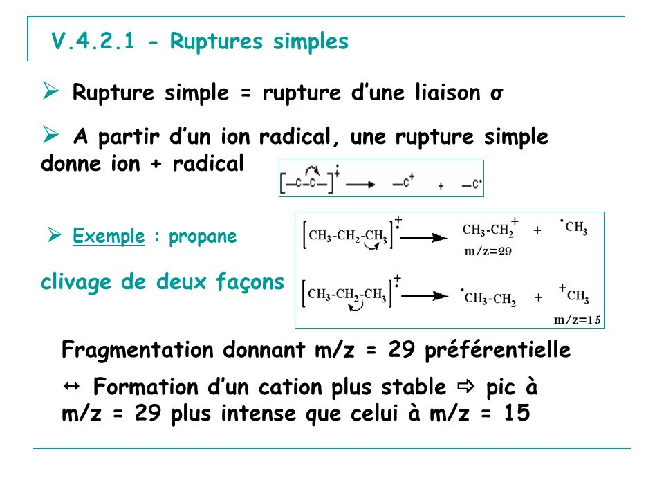  Rupture simple = rupture d'une liaison σ