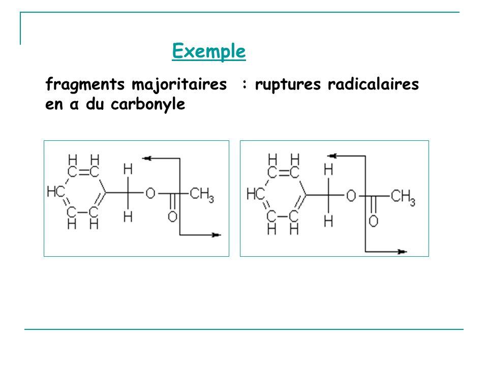 Exemple fragments majoritaires : ruptures radicalaires en α du carbonyle
