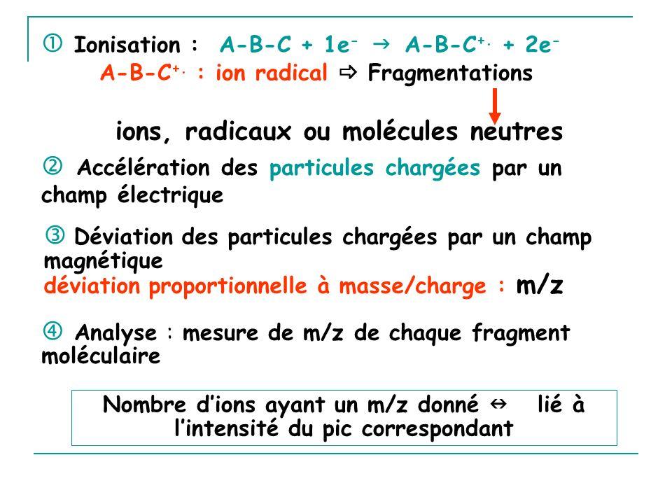  Ionisation : A-B-C + 1e-  A-B-C+. + 2e-