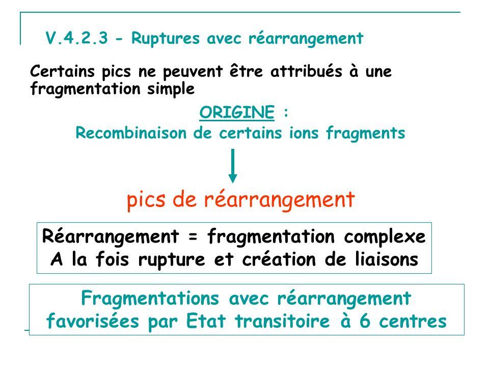 V.4.2.3 - Ruptures avec réarrangement