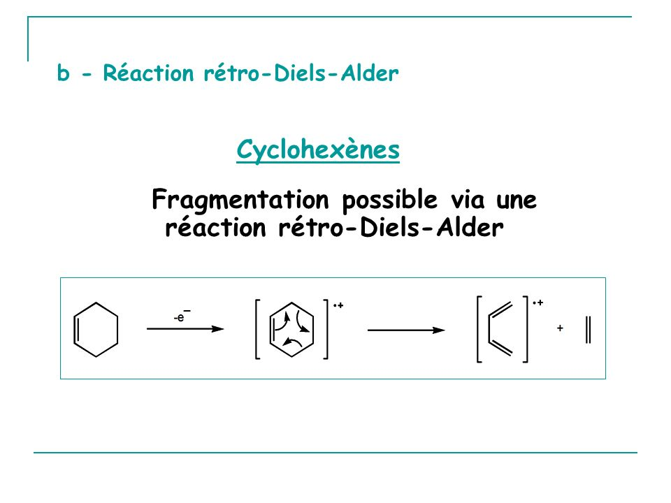 b - Réaction rétro-Diels-Alder