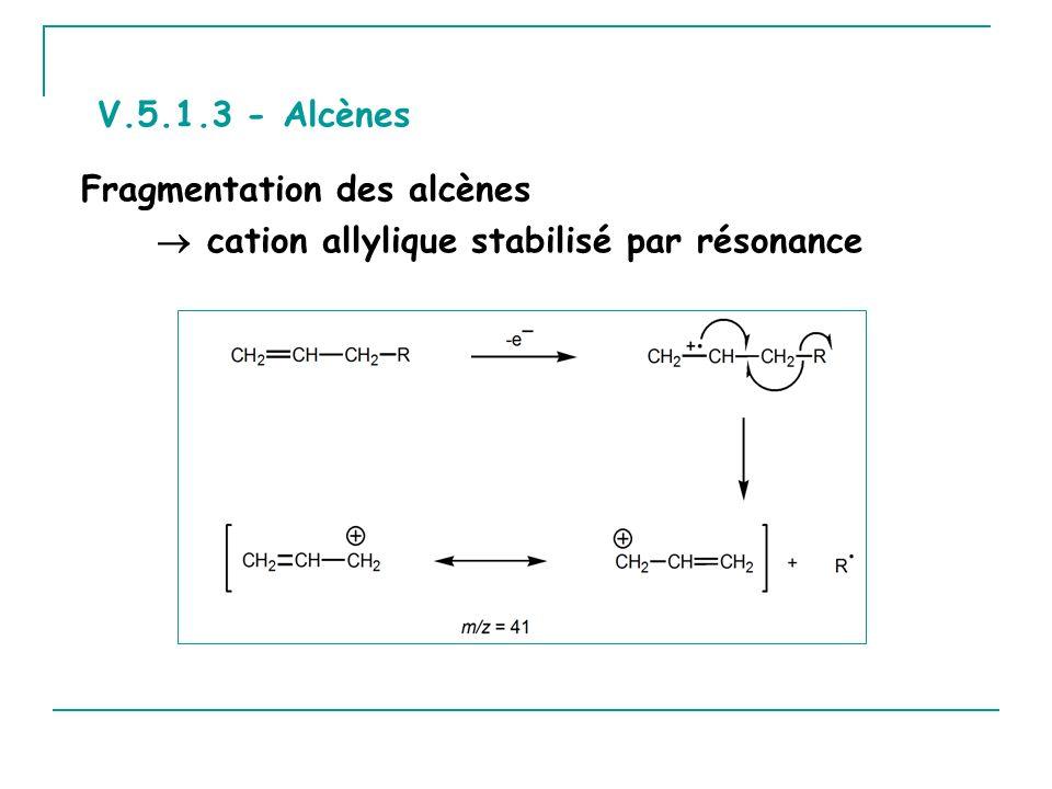V.5.1.3 - Alcènes Fragmentation des alcènes  cation allylique stabilisé par résonance