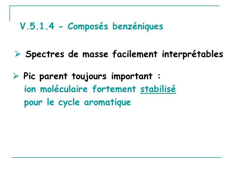 V.5.1.4 - Composés benzéniques