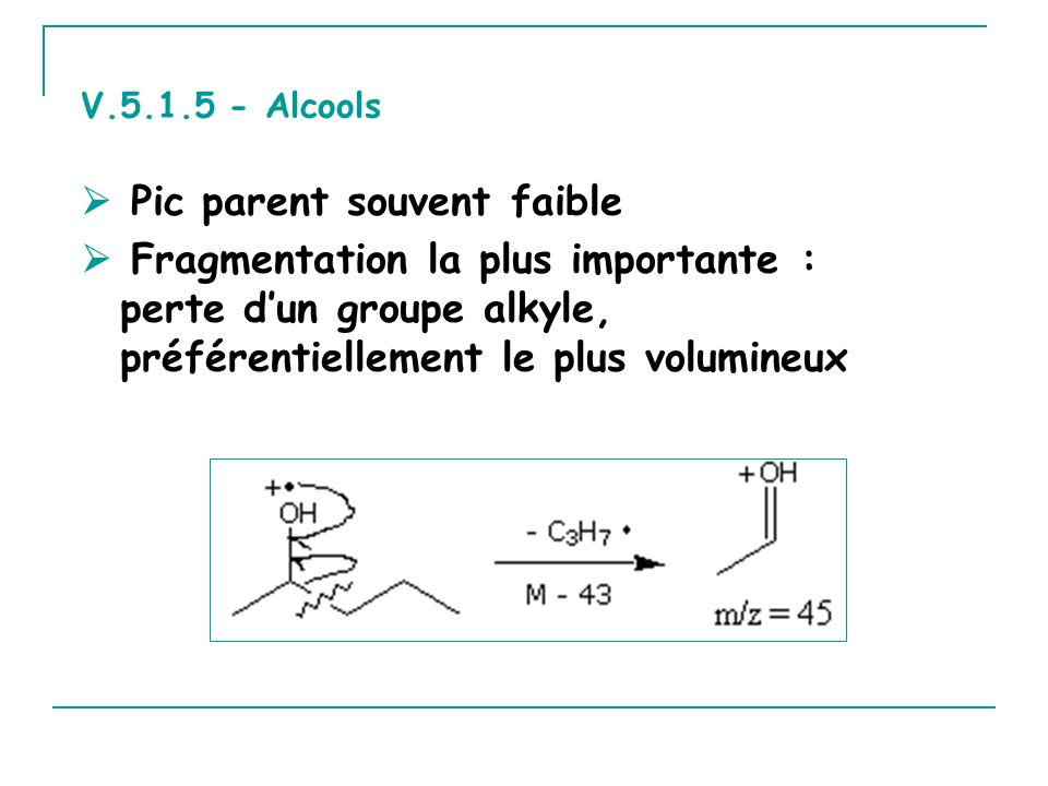  Pic parent souvent faible