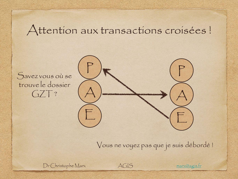 Attention aux transactions croisées !