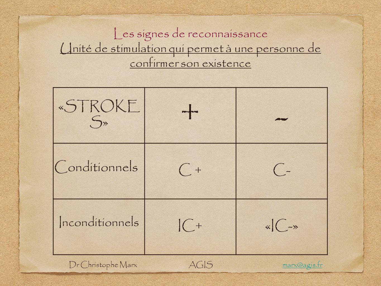 Dr Christophe Marx AGIS marx@agis.fr