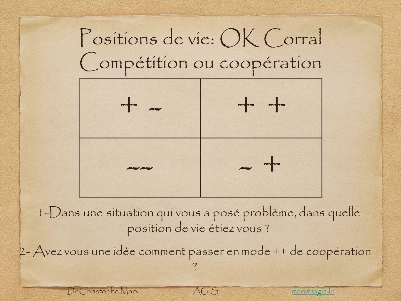 Positions de vie: OK Corral Compétition ou coopération