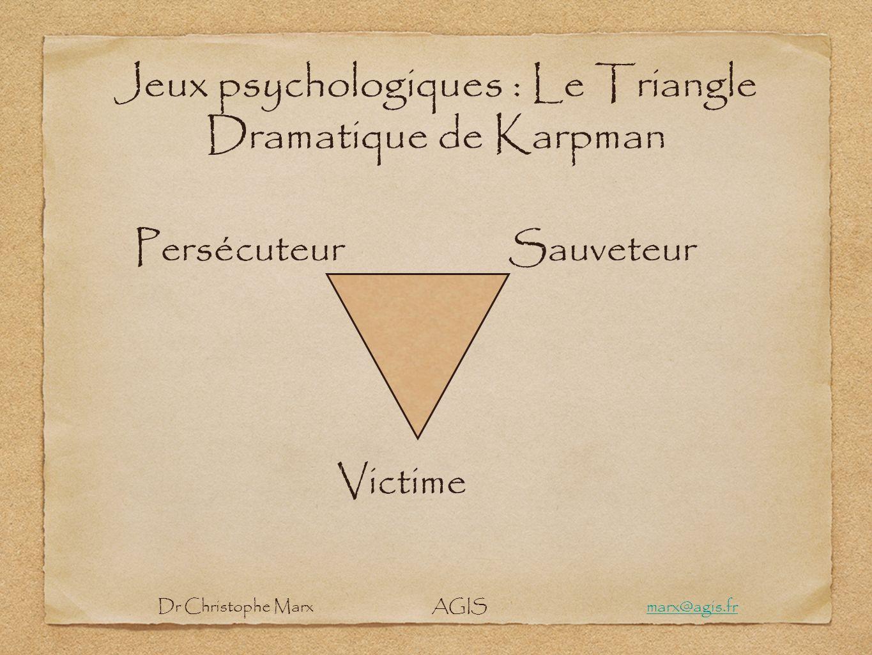 Jeux psychologiques : Le Triangle Dramatique de Karpman
