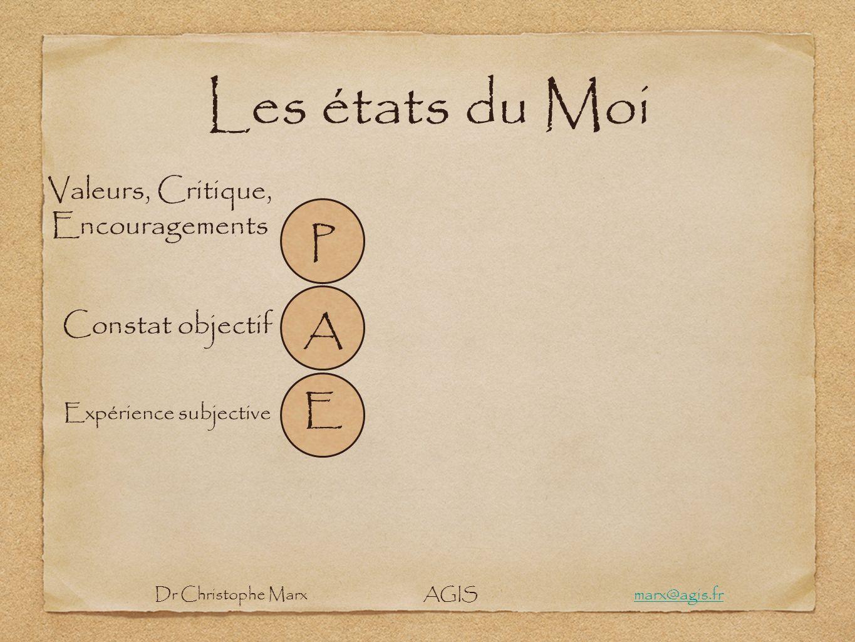 Les états du Moi P A E Valeurs, Critique, Encouragements