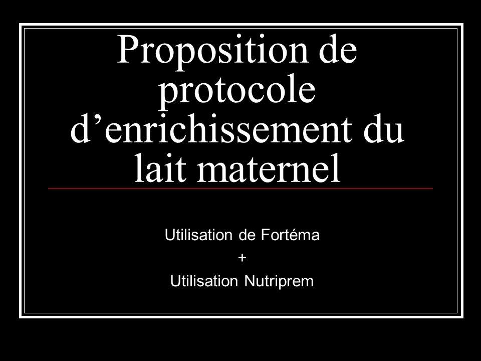 Proposition de protocole d'enrichissement du lait maternel