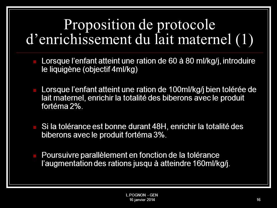 Proposition de protocole d'enrichissement du lait maternel (1)