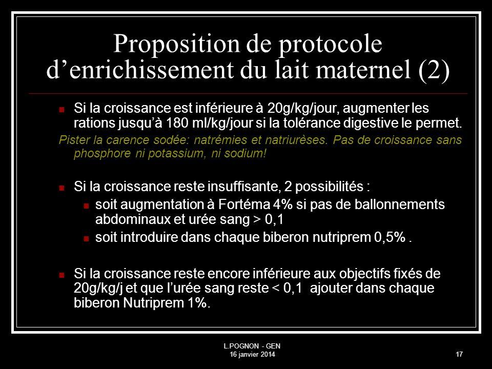 Proposition de protocole d'enrichissement du lait maternel (2)