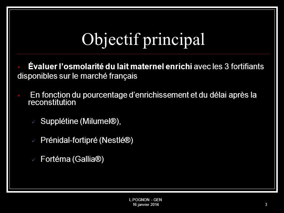 Objectif principal Évaluer l'osmolarité du lait maternel enrichi avec les 3 fortifiants. disponibles sur le marché français.