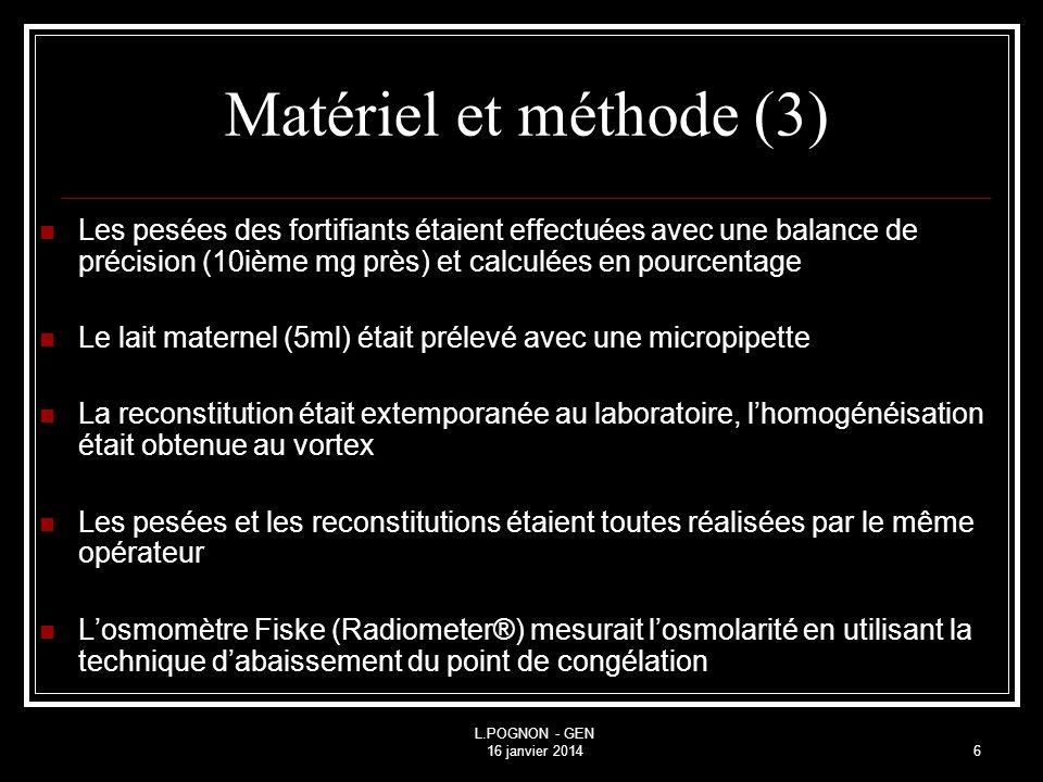 Matériel et méthode (3) Les pesées des fortifiants étaient effectuées avec une balance de précision (10ième mg près) et calculées en pourcentage.