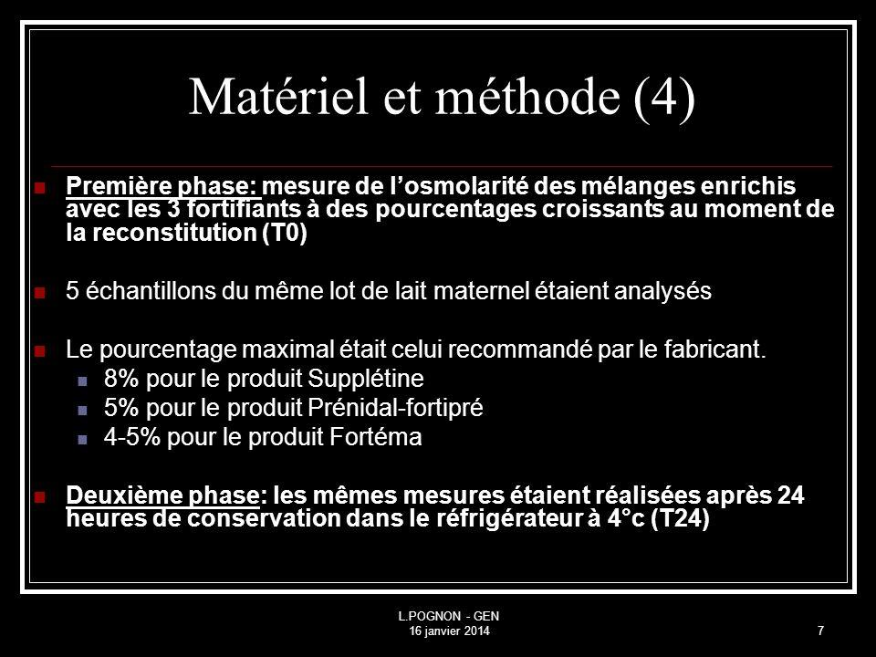 Matériel et méthode (4)