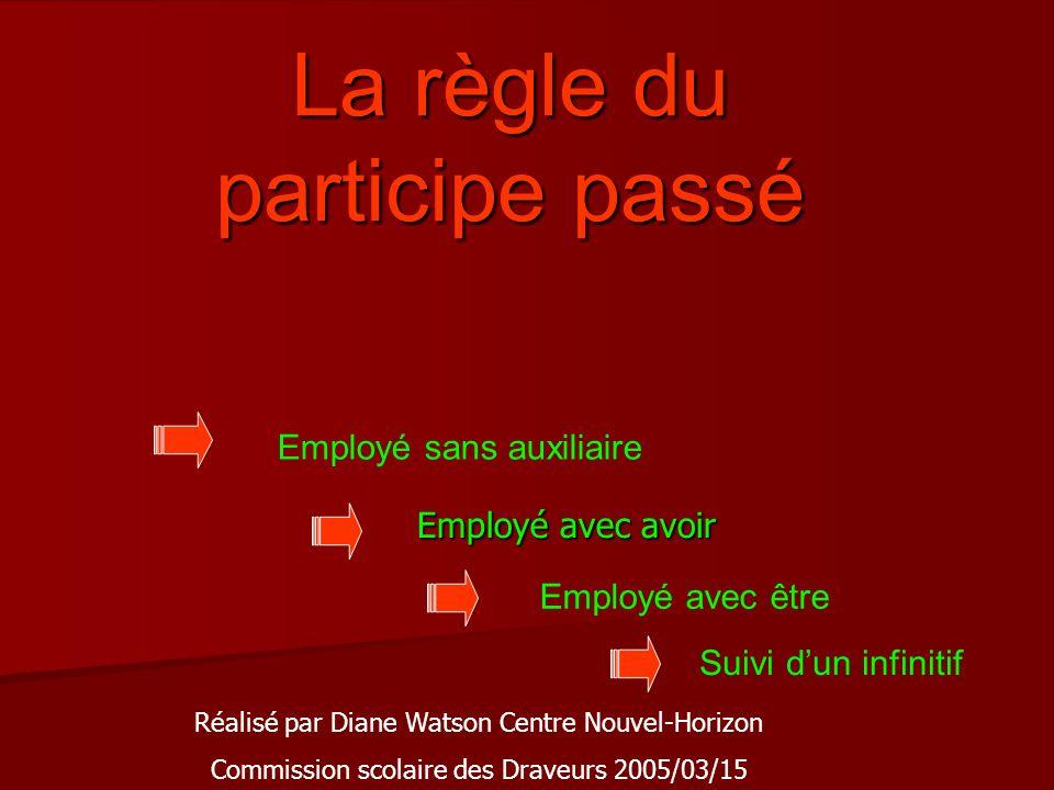 La R U00e8gle Du Participe Pass U00e9