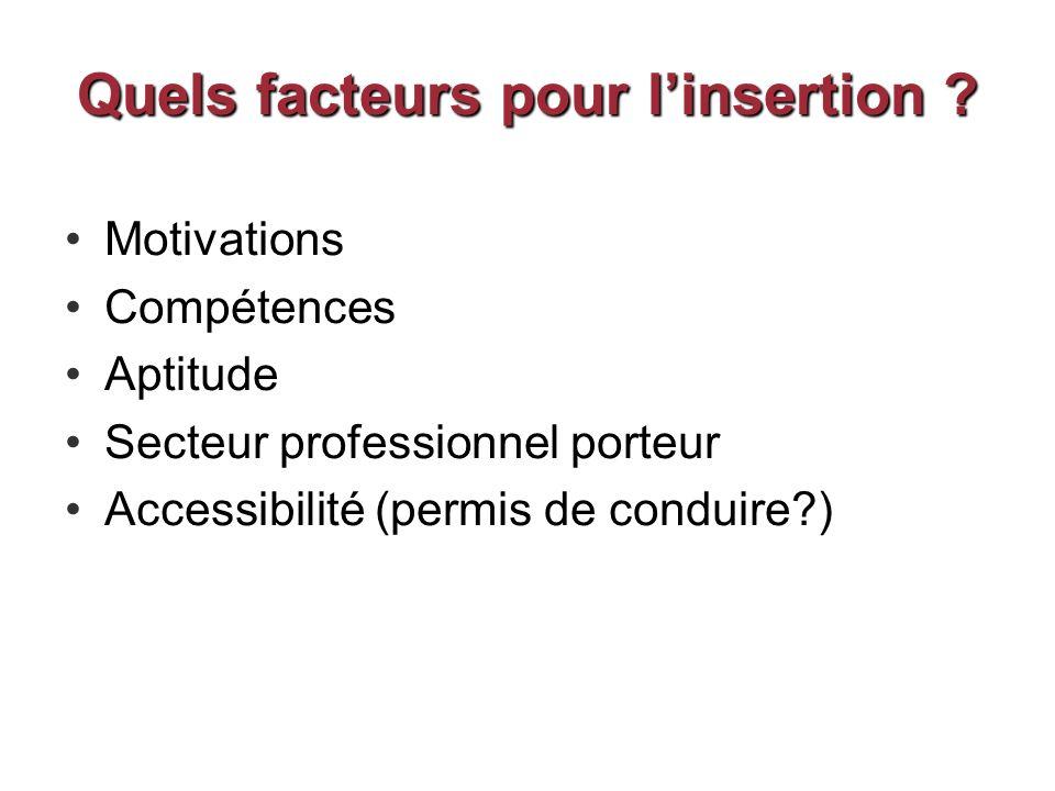 Quels facteurs pour l'insertion
